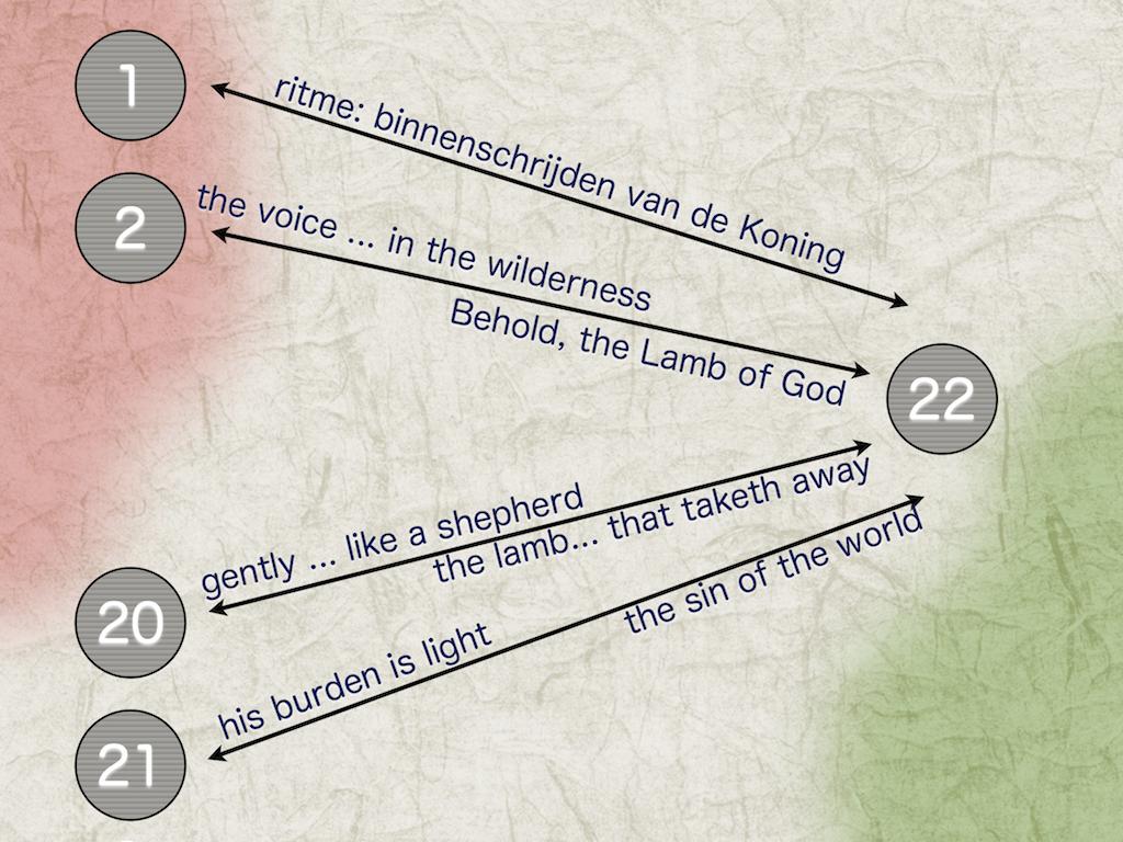"""De verwevenheid van het koor """"Behold, the Lamb of God met het eerste deel van 'Messiah'"""